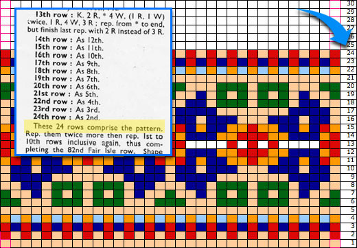 how to read a knitting chart pattern repeat
